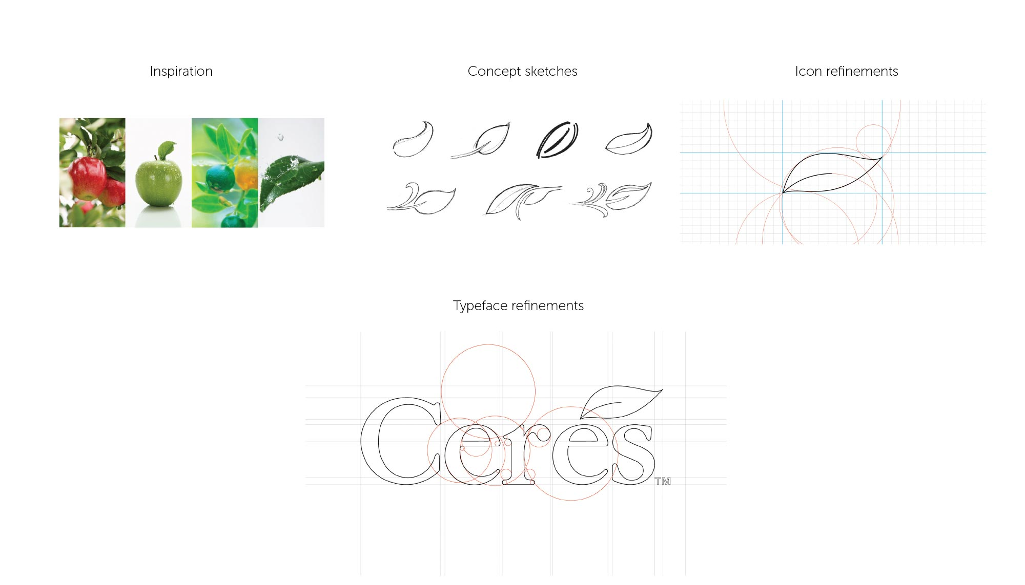 Ceres Logo Development